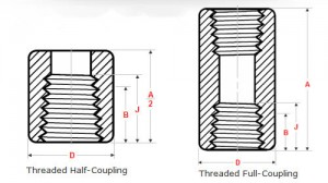 Threaded-half-coupling-and-Threaded-full-coupling