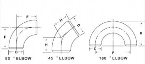 pipe-elbow-draws