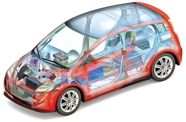 High-strength steel: Strong enough for car crashes, light enough for fuel efficiency