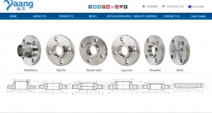 How many types of stainless steel are there? by yaang.com