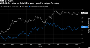 Gold Extends Advance as Fed Decision Breathes Life Into Demand