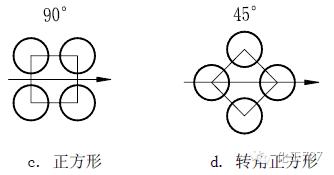 Heat exchange tube arrangement