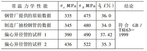 Performance of 20 steel pipe 168 × 6.0 and its reducer