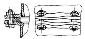 Warpage of flange